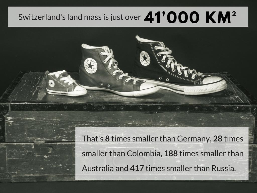 Switzerland's land mass is just over 41'000 km².