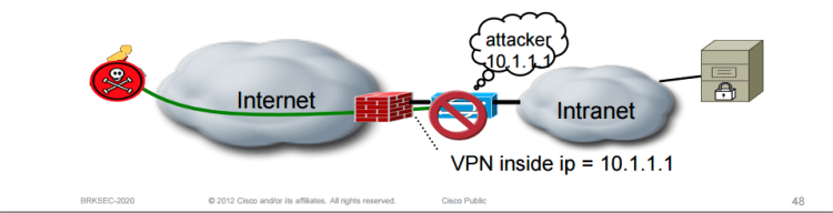 CCDE-clientless-SSL-VPN-IPS