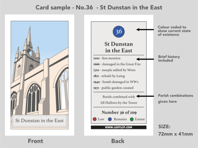 Lost London Churches Project - card explanation