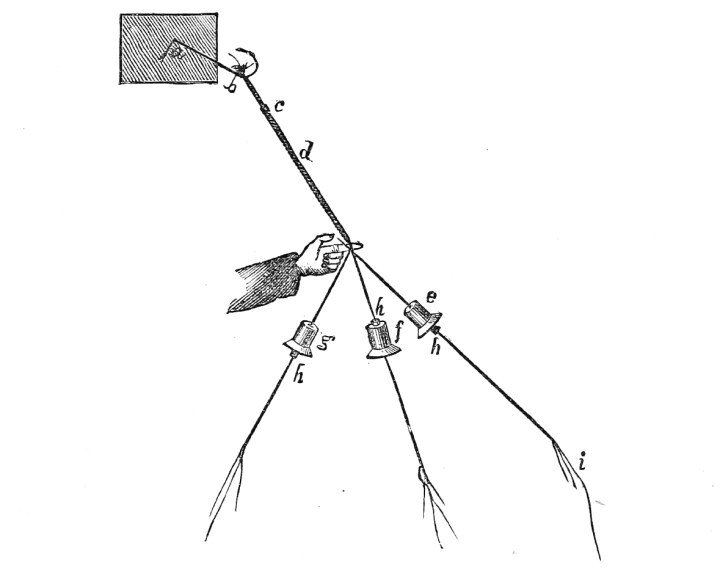 Diagram of how to make a horse-hair fish line