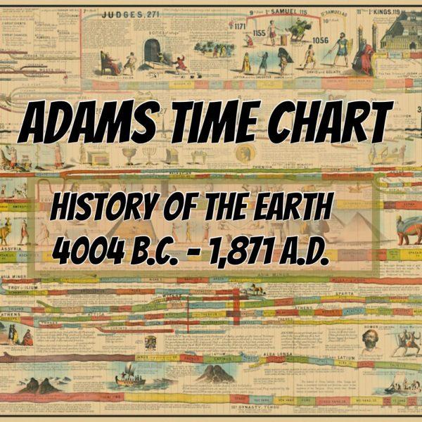 adams time chart