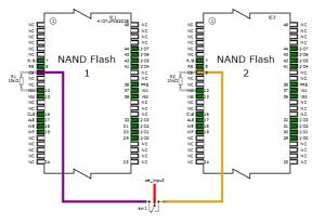 Dual NAND für die Fantec NAS
