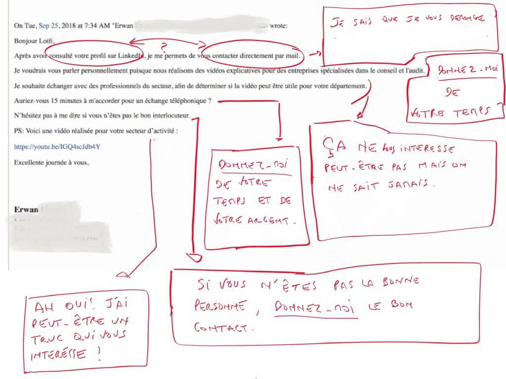 copywriting comments