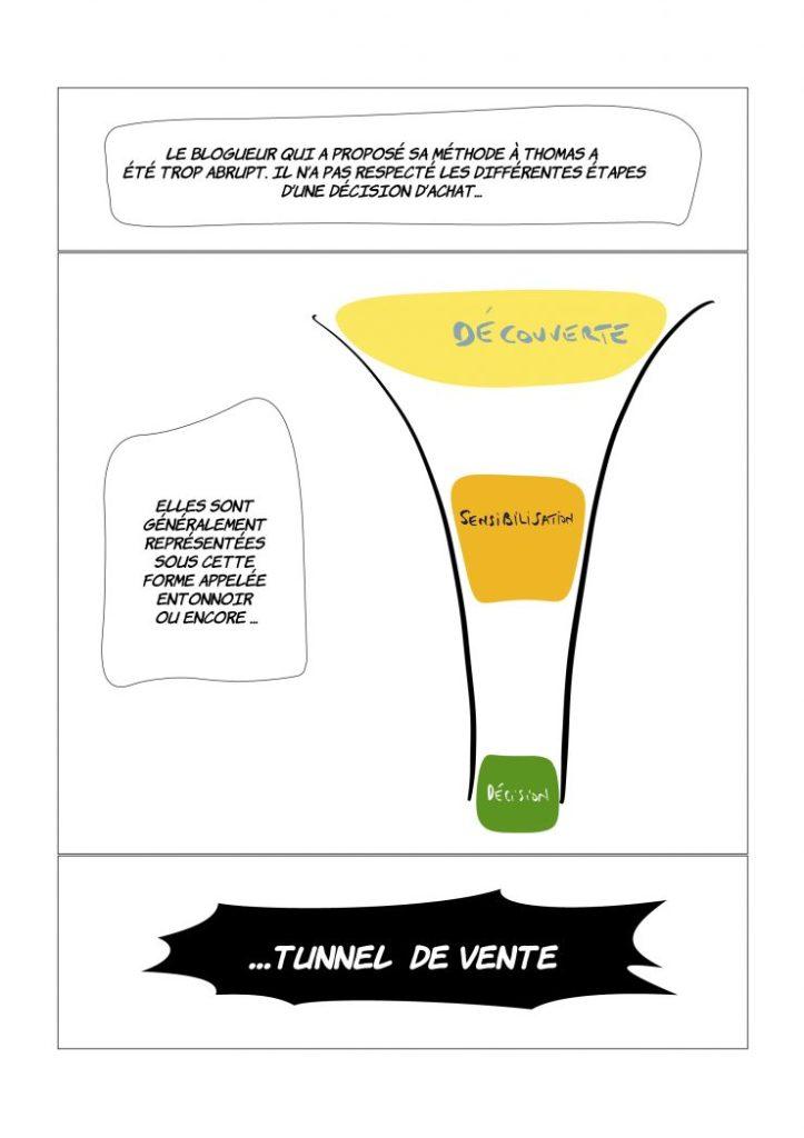 Vente infoproduits - >mise en contexte du tunnel de vente