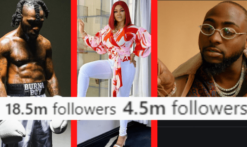 Top 30 Celebrities In Nigeria With The Highest Instagram Followers