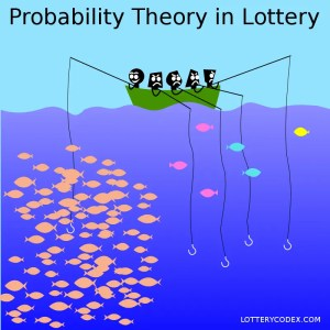how to win the lottery through probability theory. Some number combinations have high probability of occurring. It takes mathematical calculation to know one.