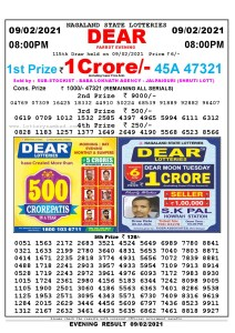 Lottery Sambad Live Result 8pm 09/02/2021 Evening Nagaland State Lottery Result Pdf Download