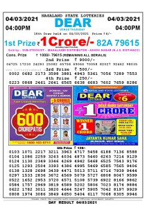 Lottery Sambad Live today 4pm 04/03/2021 Nagaland State Lottery Result Pdf File Download