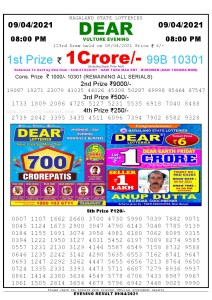 Lottery Sambad Live Result 8pm 09/04/2021 Evening Nagaland State Lottery Result Pdf Download