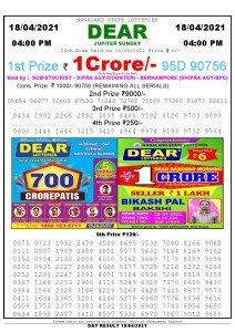 Lottery Sambad Live today 4pm 18/04/2021 Nagaland State Lottery Result Pdf File Download