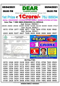 Lottery Sambad Live Result 8pm 05/04/2021 Evening Nagaland State Lottery Result Pdf Download