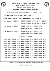 Manipur State Lottery Result (24.05.2021) Out now 07 pm pdf download