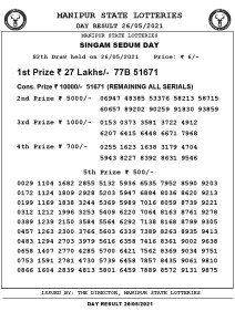 Manipur State Lottery Result (26.05.2021) Out now 03 pm pdf download