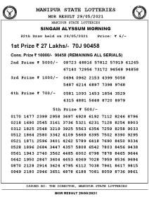 Manipur State Lottery Result (29.05.2021) Out now 11 AM pdf download