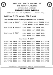 Manipur State Lottery Result (30.05.2021) Out now 07 pm pdf download