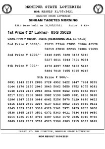 Manipur State Lottery Result (31.05.2021) Out now 11 AM pdf download