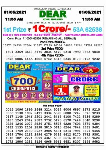Sambad 11:55 am 01/05/2021 Morning Sikkim State Lottery Result Pdf Download