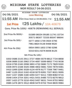 Mizoram State Lottery Result (04.06.2021) Out now 11:55 AM Morning Result pdf download