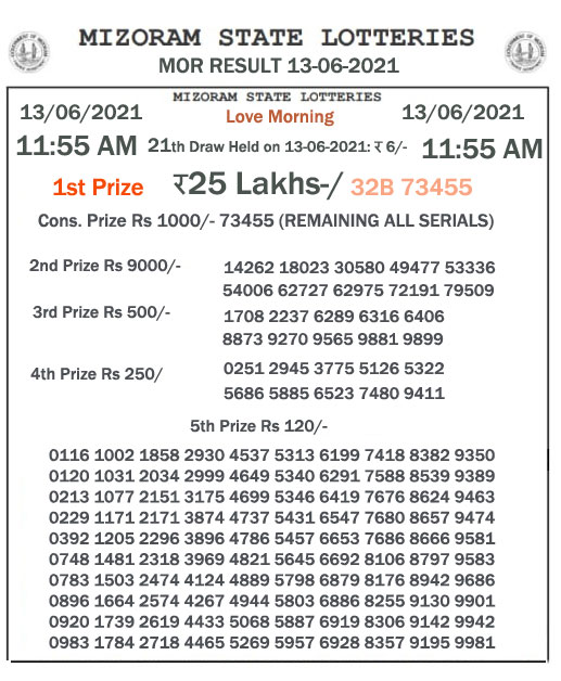 Mizoram State Lottery Result (13.06.2021) Out now 11:55 AM Morning Result pdf download