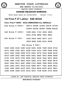 Manipur State Lottery Result (01.06.2021) Out now 11 AM pdf download