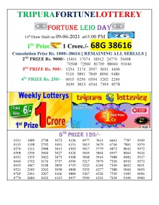 Tripura Lottery Result 09.06.2021 Today 3 PM Result Pdf Download
