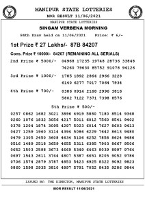 Manipur State Lottery Result (11.06.2021) Out now 11 AM pdf download