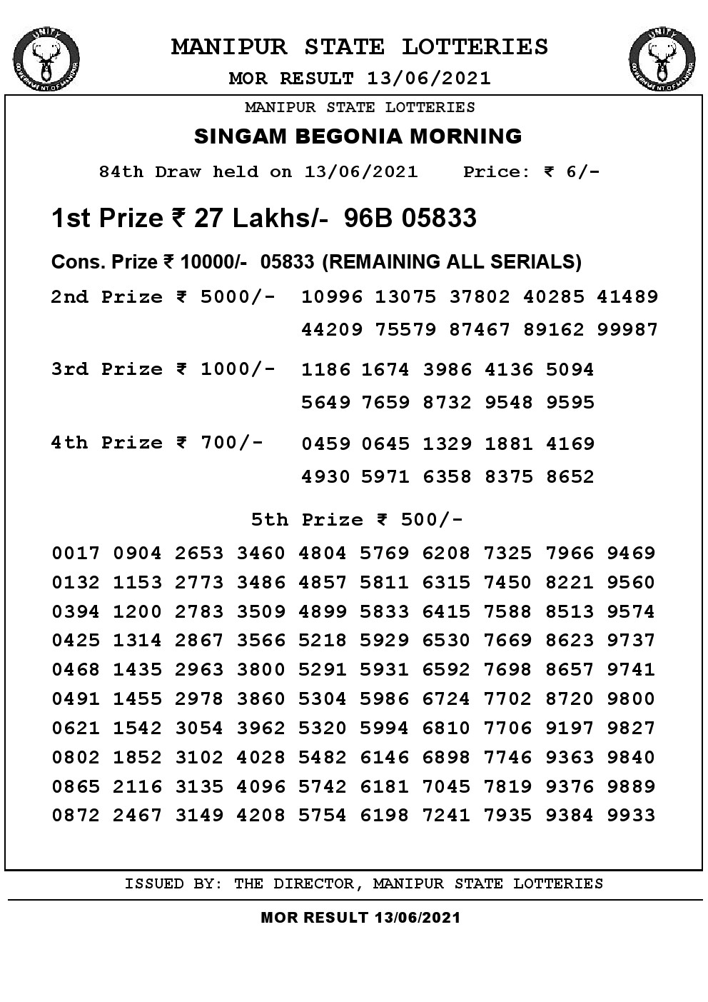Manipur State Lottery Result (13.06.2021) Out now 11 AM pdf download