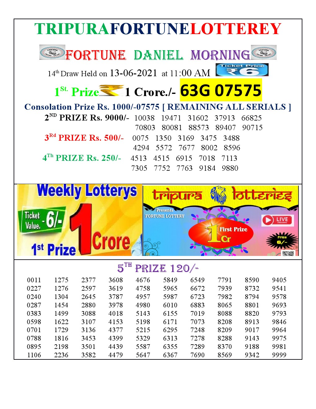 Tripura Lottery Result 12.06.2021 Today 11:00 AM Morning Result Pdf Download