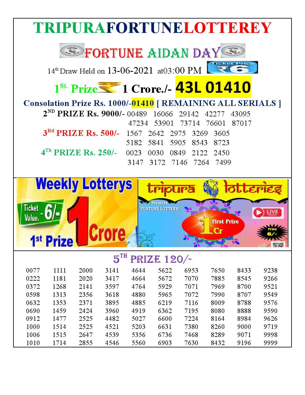 Tripura Lottery Result 13.06.2021 Today 3 PM Result Pdf Download