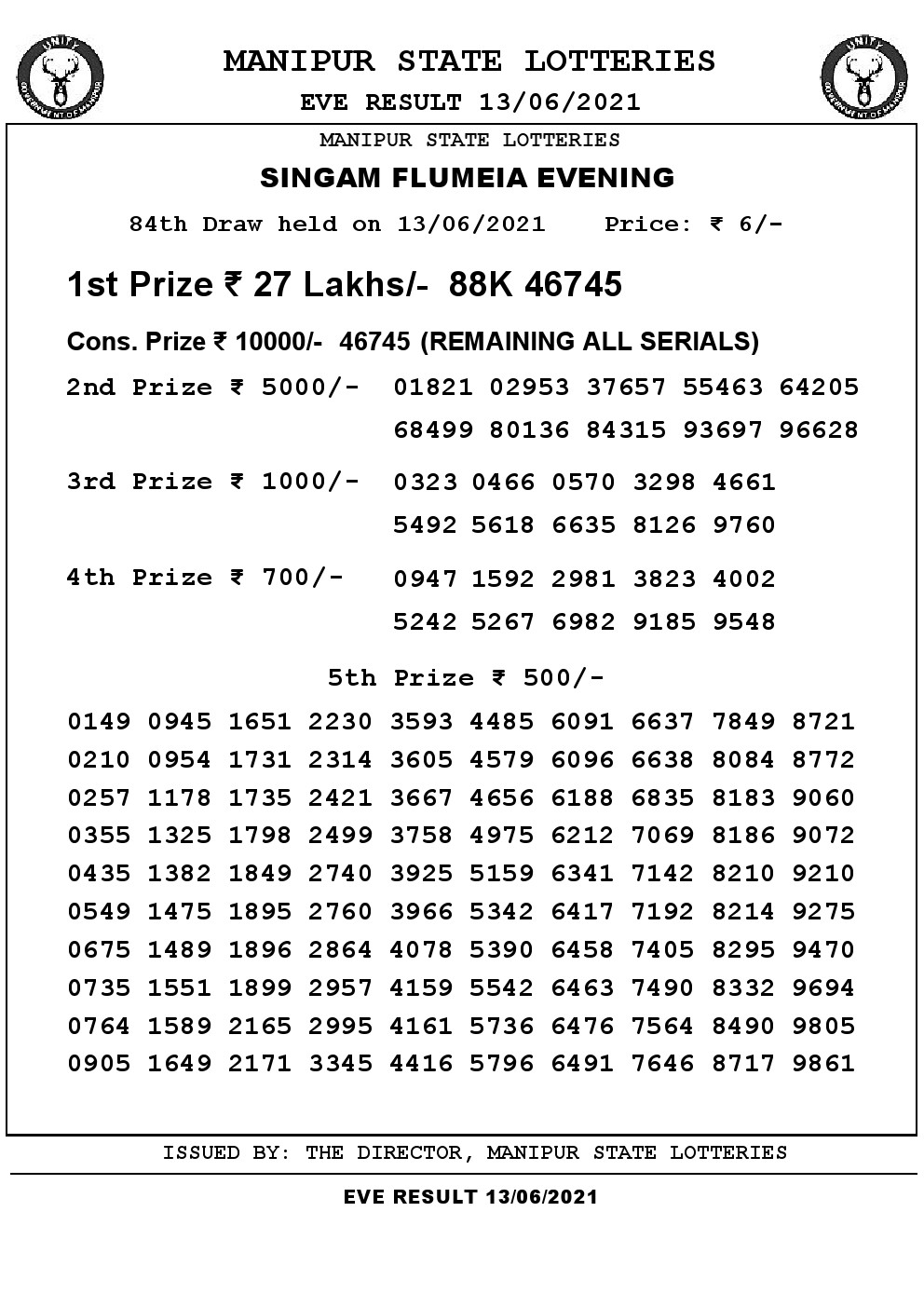 Manipur State Lottery Result (13.06.2021) Out now 07 pm pdf download