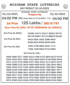 Mizoram State Lottery Result 01.10.2021) Out now 04:00 pm pdf download