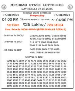 Mizoram State Lottery Result (07.08.2021) Out now 04:00 pm pdf download