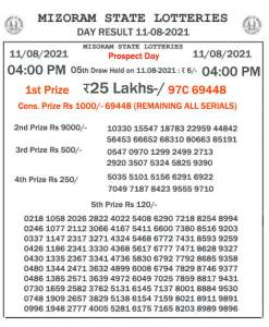 Mizoram State Lottery Result (11.08.2021) Out now 04:00 pm pdf download