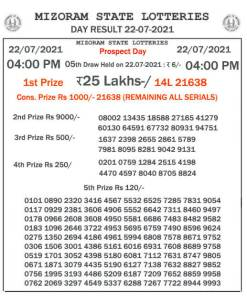 Mizoram State Lottery Result (23.07.2021) Out now 04:00 pm pdf download