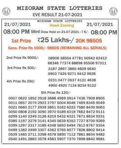 Mizoram State Lottery Result (21.07.2021) Out now 08:00 pm pdf download