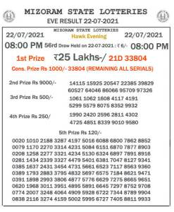 Mizoram State Lottery Result (22.07.2021) Out now 08:00 pm pdf download