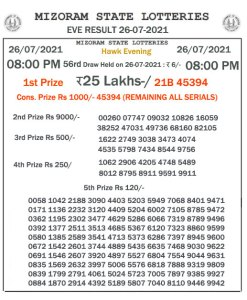 Mizoram State Lottery Result (26.07.2021) Out now 08:00 pm pdf download