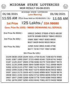 Mizoram State Lottery Result (05.08.2021) Out now 11:55 AM Morning Result pdf download