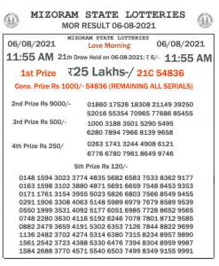 Mizoram State Lottery Result (06.08.2021) Out now 11:55 AM Morning Result pdf download