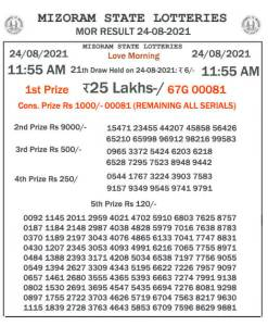 Mizoram State Lottery Result (24.08.2021) Out now 11:55 am pdf download