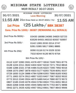 Mizoram State Lottery Result (30.07.2021) Out now 11:55 AM Morning Result pdf download