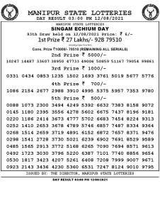 Manipur State Lottery Result (12.08.2021) Out now 03:00 PM pdf download