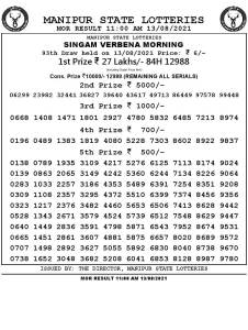 Manipur State Lottery Result (13.08.2021) Out now 11:00 AM pdf download