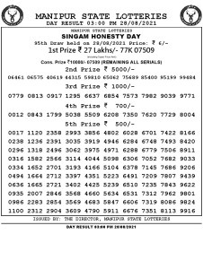 Manipur State Lottery Result (28.08.2021) Out now 03:00 PM pdf download