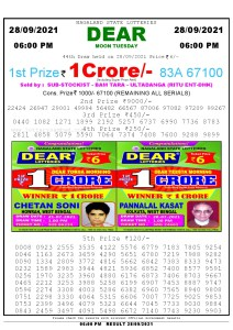 Lottery Sambad Live Result 6pm 28/09/2021 day Nagaland State Lottery Result Pdf Download
