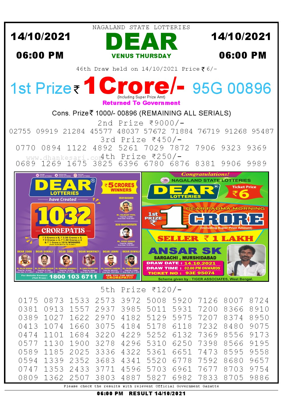 Lottery Sambad Live Result 6pm 14/10/2021 day Nagaland State Lottery Result Pdf Download