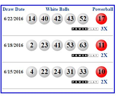 "The official Powerball website will answer the question ""What were the winning powerball numbers tonight"" in a jiffy!"
