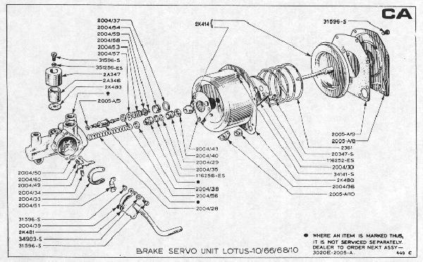 Brake Servo Unit