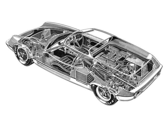 Lotus Europa Type 47