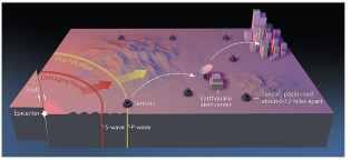 earthquake warning system